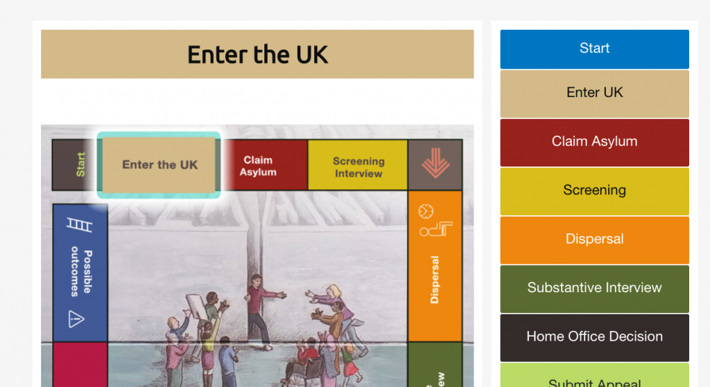 "webpage view of the ""enter the UK"" page of the online asylum navigation board showing highlighted ""enter the UK"" square and multicoloured stages menu"